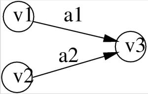 Figura 3: Imagem antes de ser compilada no Latex